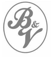 Blignault & Partners